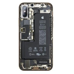 Digital Print Anti Damage Anti Scratch iPhone Series Back Protector - Multi Color